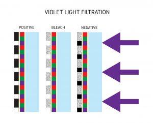 Violet-light-autochrome